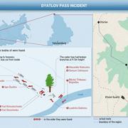 Dyatlov-pass-map-11