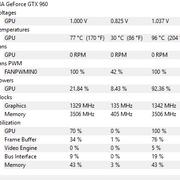 ASUS 960 mini fan not working | Tom's Hardware Forum