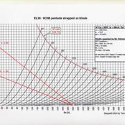 EL38-Triode-5k-2-5-K