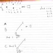 schema-tekening
