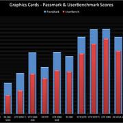 Need help selecting my GPU 1070/1070TI/1080/1080TI | Tom's Hardware