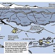 Dyatlov-pass-map-01