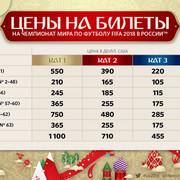 [Изображение: 2018fwc_socialmedia_ticketing_ticketprices_ru.jpg]