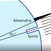 alexiandria