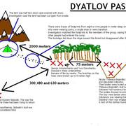 Dyatlov-pass-map-06