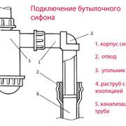shema_podklucheniy_butilochnogo_sifona